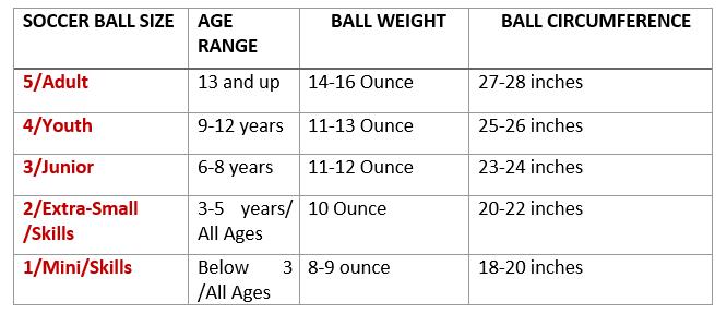 Soccer ball size chart | best soccer balls.